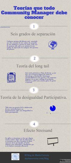Teorías que todo #CommunityManager debe conocer. Infografía en español