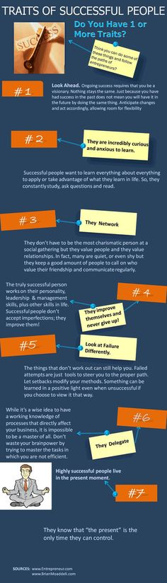 Traits Of Successful People Pictures, Photos, and Images for Facebook, Tumblr, Pinterest, and Twitter