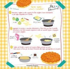 Torna la ricetta golosa di Petit-Fernand: oggi la tarte tatin, la torta di mele rovesciata! Ricetta illustrata solo su Petit-Fernand!