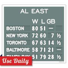 AL East standings board