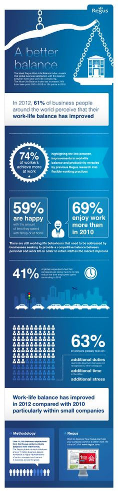 Regus infographic Worklife-balance