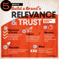 How brands can build relevance and trust