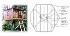 Tree House Plans: The best tree house plans online with instructions, images, and materials lists to help people build their own tree house. Backyard Treehouse, Building A Treehouse, Backyard Trees, Backyard Plan, Building A House, Treehouse Ideas, Building Ideas, Building Plans, Deck Around Trees