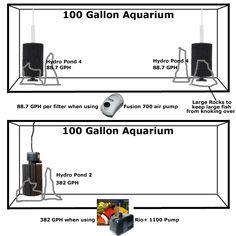 Large Aquarium using Hydro Pond Sponge Filter Filtration