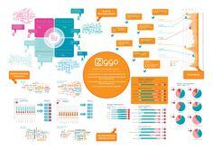 Ziggo annual report - Customer Journey Infographic