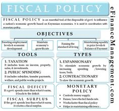 What is Fiscal policy? It is an essential tool at the disposable of the government to influence a nation's economic growth. Teaching Economics, Economics Lessons, Behavioral Economics, Economics Poster, Economics Quotes, Accounting Basics, Accounting And Finance, Learn Accounting, Business Management