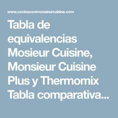 Tabla de equivalencias Mosieur Cuisine, Monsieur Cuisine Plus y Thermomix Tabla comparativa de especificaciones técnicas Blog Page, Robots, Fast Recipes, Netflix Hacks, Food Processor, Boards, Robot