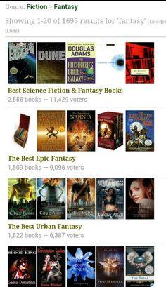 Goodreads Fantasy Books Lists Listopia
