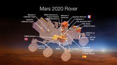UFOLOGIA - OVNIS ONTEM: Jipe sonda usará gás carbônico para liberar oxigên...