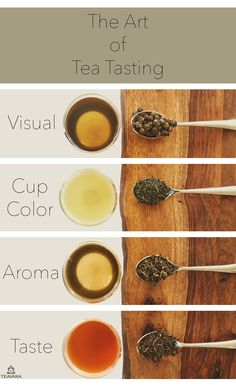 At Teavana, we cup hundreds of teas a day sourcing from the finest gardens to create our epicurean blends.The art of tea tasting boils down to visual appeal, cup color, aroma and taste.