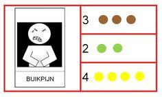 recept medicijn buikpijn (met mais, spliterwten en pinda) Playing Cards, Games, Human Body, Day Planners, Playing Card Games, Gaming, Toys, Cards, Game Cards