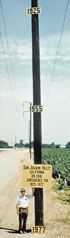 Joseph Poland of the US Geological Survey used a utility pole to document where a farmer would have been standing in 1925 and 1955 and where Poland was then standing in 1977 after land in the San Joaquin Valley had sunk nearly 30 feet. US Geological Survey