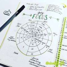 Approaching my goals a little differently this month. I got this idea from @isabelleplans 's lovely instagram feed! . #nicokatsbujo #bulletjournal #bulletjournaling #bujo #bujolove #bulletjournalcommunity #bujocommunity #planner #plannercommunity #planwithme #planwithmechallenge #showmeyourplanner #leuchtturm1917 #goals #goalsetting