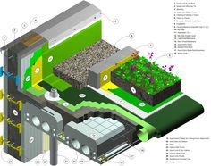 Green Roof Detail with Quad-Deck ICF