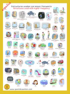 Spanish TPRS teachers will love this poster. This poster provides 65 of the most common structures needed to get children to produce meaningful language. Adding these structures to student's vocab list will give them the connecting tools they need to start writing, narrating and reading stories in Spanish. Students pick up these structures extremely fast without necessarily understanding grammatical structures. They do however learn where and when to use them when communicating.