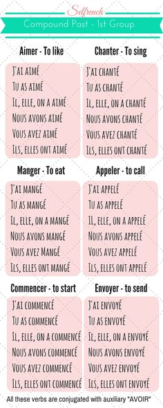 Learn the French conjugation easily with this helpful infographic: Learn the Compound Past (a Present perfect) in French