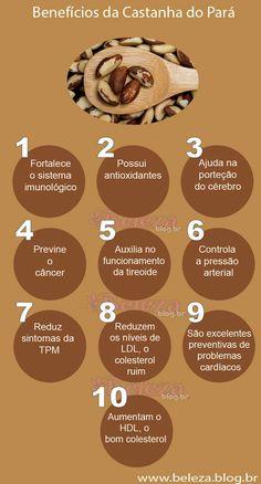 #Fruta ☆ Castanha do Pará ☆ Benefícios da #CastanhaDoPará