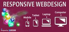 Responsive Webdesign makes your web page look good on all devices - Desktops Tablets and Smart Mobile Phones. #mobileresponsivewebsite