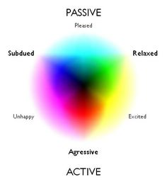 Does Color Affect Your Mood mood ring color chart and meanings | fonts and colour chart