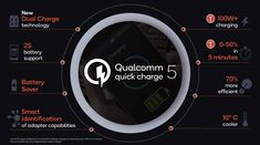 "Qualcomm announced Quick Charge 5 technology — claims it is ""the fastest commercial charging technology for Android devices."" Technology Support, Science And Technology, Latest Technology, Native Advertising, Cable, New Gadgets, Tech News, Smartphone, How To Remove"