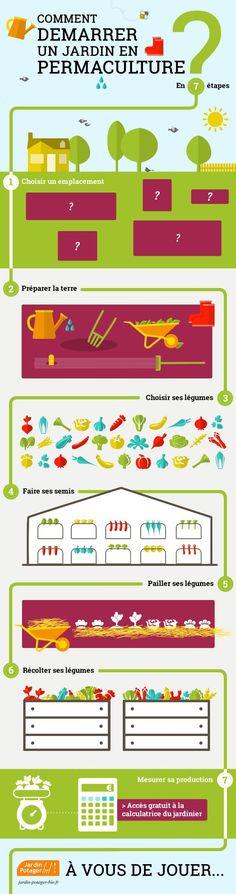 Concentrait (concentraitluc) on Pinterest - Logiciel De Plan De Maison 3d Gratuit