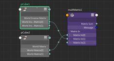 Matrix twist calculator - relative matrix