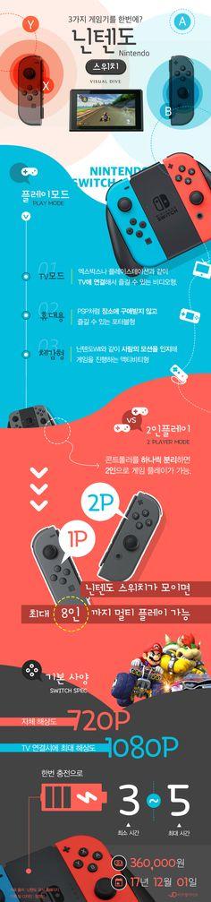 3가지 게임기를 한번에? 닌텐도 스위치 [인포그래픽] #nintendo_switch #Inforgraphic