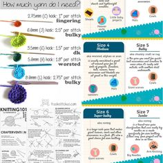 Need an easy way to remember knitting abbreviations and figure out how much yarn you'll need? These cheat sheets for knitters are perfect.