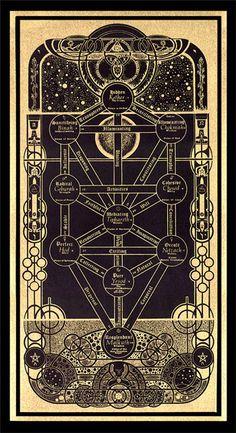 "Arbre de Mort = Arbre de la Qabalah liée à la Matrice ""WESA"" (= la matrice ""noire/black"")"