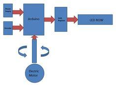 Block diagram of colour detector using arduino microcontroller propeller led display block diagram ccuart Images