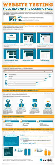 Infographic - - Website Testing Move beyond Landingpage Marketing Digital, Inbound Marketing, Content Marketing, Internet Marketing, Marketing Technology, Internet Seo, Online Marketing, Landing Page Optimization, Search Engine Optimization