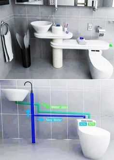 Cool and Innovative Products (14 Pics) Water recycling toilets