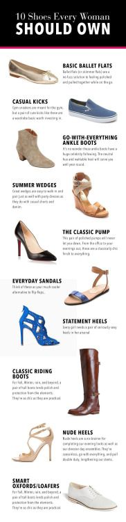 """10 shoes every woman should ownVia  ♥♡♥♡♥❤❦♪♫T(^.^) Thanks, Pinterest Pinners, for stopping by, viewing, re-pinning, & following my boards. Have a beautiful day! ❁❁❁ and""""Feel free to share on Pinterest ^..^ #getinmyshoecloset #fashionandclothingblog *•.¸♡¸.•**•.¸ ❤❦♪♫!♥✿´¯`*•.¸¸✿♥✿´♥✿´¯`*•.¸¸✿♥✿´¯`*•.¸¸✿♥✿"""