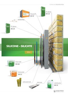solid wall insulation - EWI Pro BeConstructiveLTD