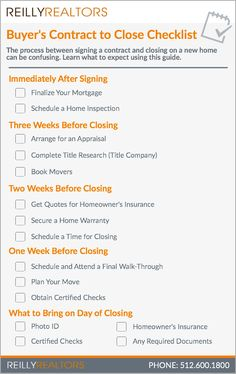 Real Estate Checklist | Listing | Real Estate Forms ...