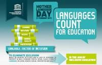 · International Mother Language Day 2015 ·  United Nations Educational, Scientific & Cultural Organization