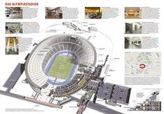 0088 Der Tagesspiegel – Olympic Stadium Berlin # infographic