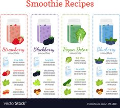 Fruit Smoothie Recipe With Milk.Almond Milk Banana Blueberry Breakfast Smoothie The . Healthy Japanese Shakes And Smoothies HubPages. Strawberry Smoothie Without Yogurt Green Healthy Cooking. Protein Smoothie Recipes, Breakfast Smoothie Recipes, Health Breakfast, Dinner Smoothie, Smoothie Bowl, Smoothies Verdes, Fruit Smoothies, Healthy Smoothies, Cocoa Beach Florida