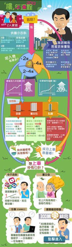 infographic_CY13_ads.jpg (560×1921)