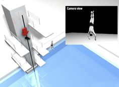 London 2012 Olympics: Hidden Technology You Probably Don't Know