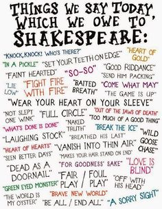 My English Class: Things we say today, which we owe to Shakespeare