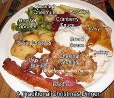Traditional English Christmas Dinner