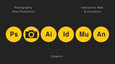 Soli Art Lecturer -Branding business card- www.pixel2foto.com Web Portfolio, Business Cards, Branding, Animation, Art, Reading, Lipsense Business Cards, Art Background, Brand Management