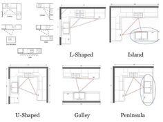 18 Best Kitchen Floor Plans Images Kitchens Cuisine