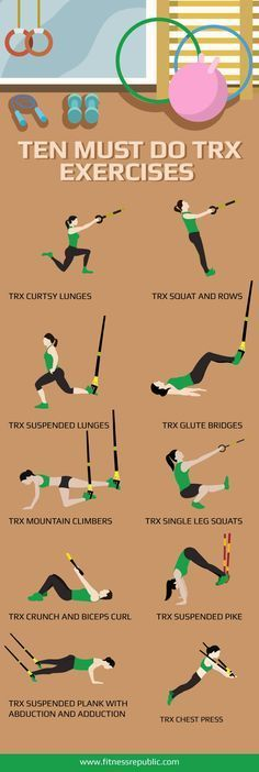 TRX exercises are an amazing way to get fit and into shape. Complete these best TRX exercises and transform your body! Suspension Workout, Trx Suspension, Suspension Training, Fitness Workouts, Sport Fitness, At Home Workouts, Yoga Fitness, Trx Workout, Fitness Motivation