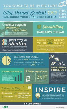 Hola: Una infografía con 10 razones por las que el contenido visual es mejor que el texto. Vía Un saludo
