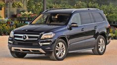 Buy Your Dream SUV With This Plan