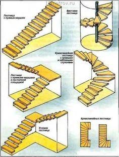 Spiral stairs loft metals interior design 41 ideas for 2019 Home Stairs Design, Interior Stairs, Home Room Design, Home Design Plans, Interior Design Living Room, Design Bedroom, House Front Design, Small House Design, Modern House Design