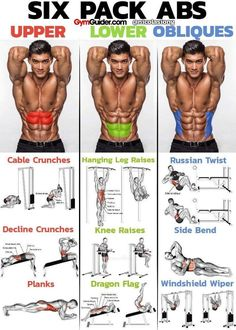 workout abs at home ab exercises * workout abs at home ; workout abs at home flat stomach ; workout abs at home six packs ; workout abs at home ab exercises ; workout abs at home for men Six Pack Abs Workout, Gym Workout Tips, Fun Workouts, At Home Workouts, Mens Fitness Workouts, Best Ab Workout, Complete Ab Workout, Fitness Exercises, Workout Routines