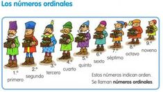 Nùmeros Ordinales Para Niños, Ordinal Numbers for kids Ordinal Numbers, Numbers For Kids, Family Guy, Teaching, Baseball Cards, Memes, Fictional Characters, French, Thirty One